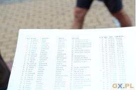 Lista zgłoszonych biegaczy do wzięcia udziału w biegach