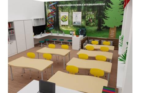 Projekt zielonej pracowni w SP2 w Istebnej. Źródło: UG Istebna