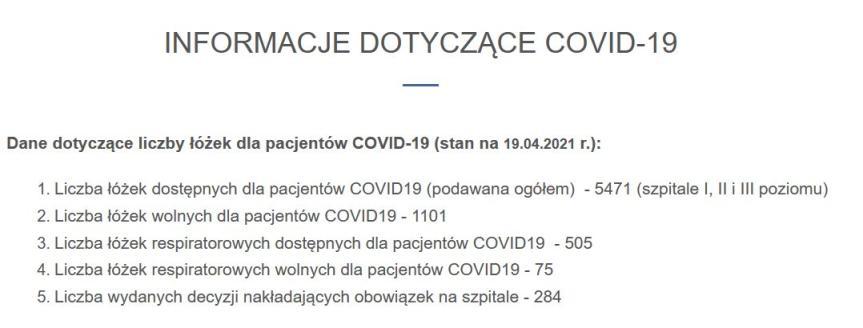 Źródło: katowice.uw.gov.pl