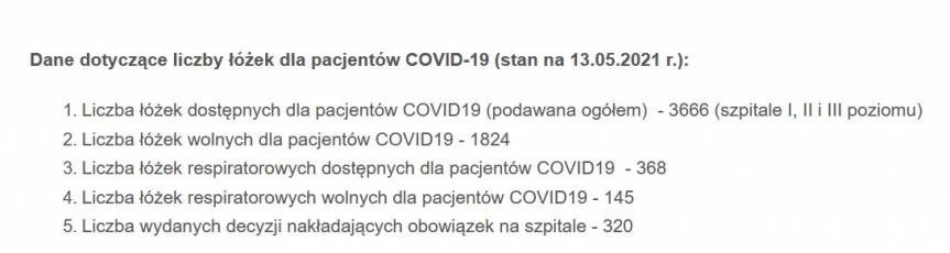 Kliknij, aby przybliżyć. Źródło: katowice.uw.gov.pl